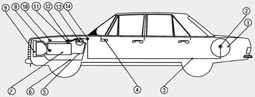 metan-car